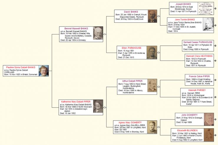 Four Generations of ancestors of Pauline Copeland nee Banks